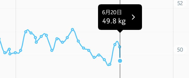 間違いだらけのダイエットコラム 運動1割 食事9割