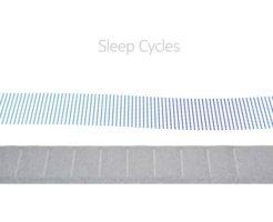 Nokia Sleep 睡眠管理